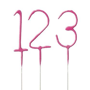 Number Sparklers