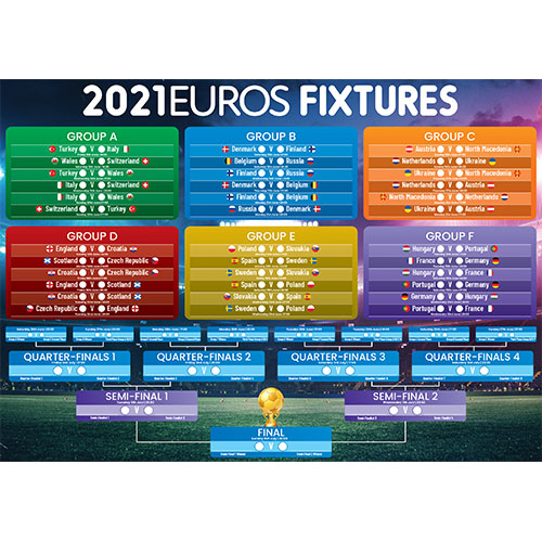 A3 2021 Euros Fixtures Wall Chart 42cm x 30cm
