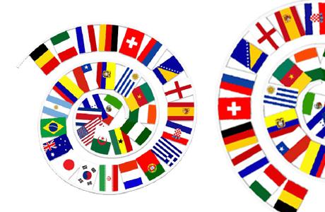 Internatinal Flags